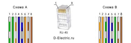 Схемы распайки кабелей проводов шнуров ККТ  касс